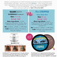 Compare Pampering Products